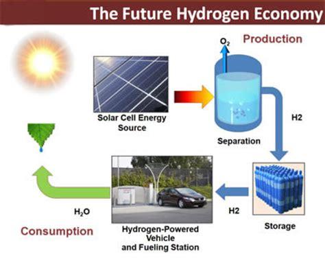 Vers la création d'une « dorsale hydrogène » au niveau européen.